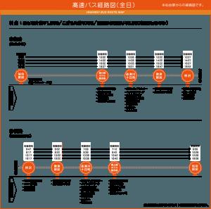 高速バス増便とダイア改正のお知らせ(6月10日より)