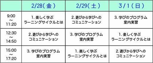 戸倉ネイチャーパーク 遊びを学びに変えるコミュニケーション研修